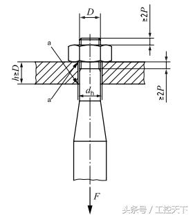基本拧紧技术:螺栓螺母的知识